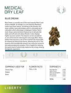 BLUE DREAM - Dry Leaf Marijuana