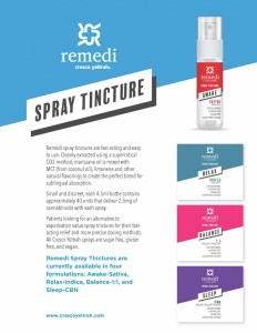 Remedi Spray Tincture